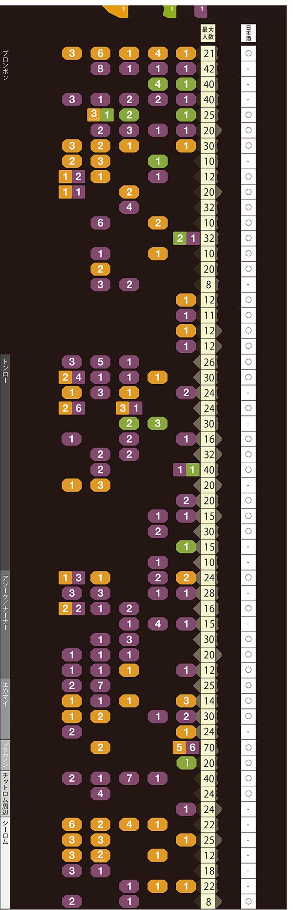 bangmeshi-chart